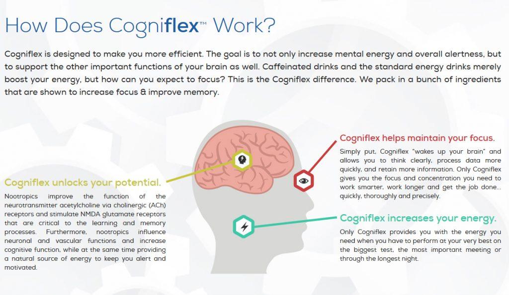 how does cogniflex work?