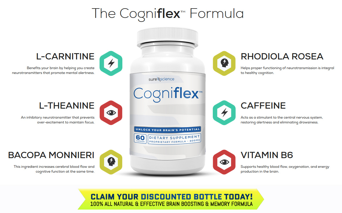 what is cogniflex