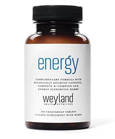 weyland energy supplement