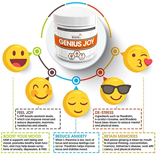 Genius Joy Serotonin Booster Supplement Review - Nootropic org