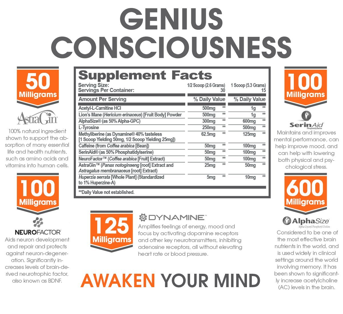 Genius Consciousness Ingredients